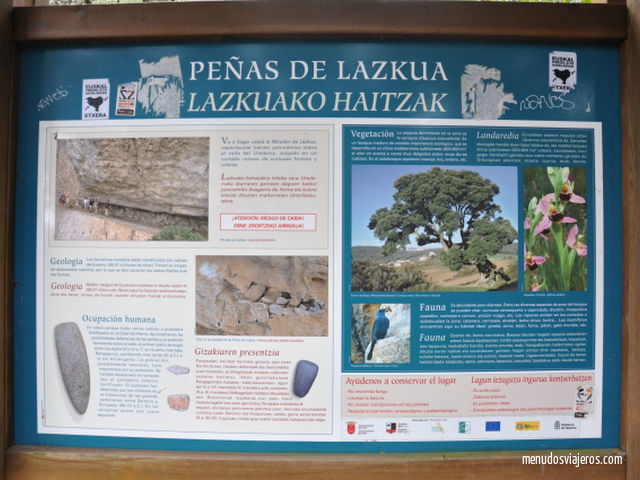 Panel explicativo Lazkua